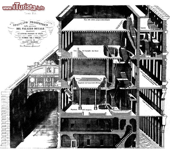 Itinerari segreti di palazzo ducale a venezia viaggi venezia for Planimetrie delle case dei produttori di storia