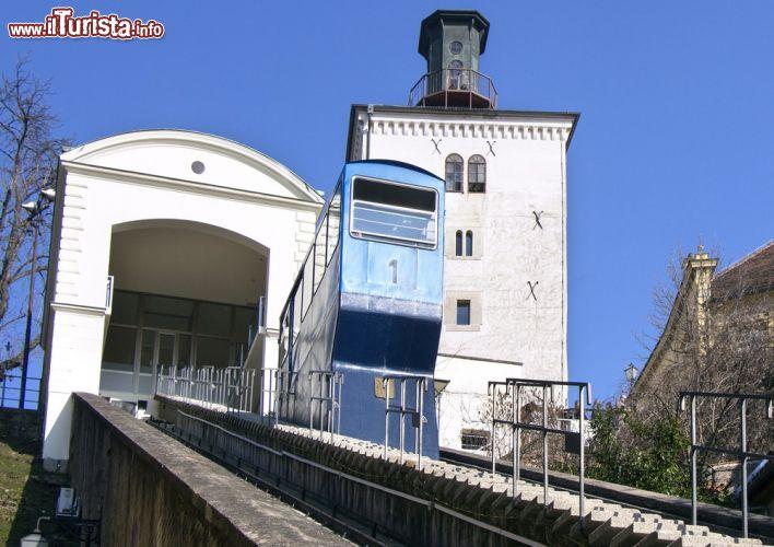 Cosa vedere e cosa visitare Kula Lotrscak