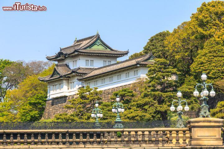 Cosa vedere e cosa visitare Palazzo imperiale e i giardini