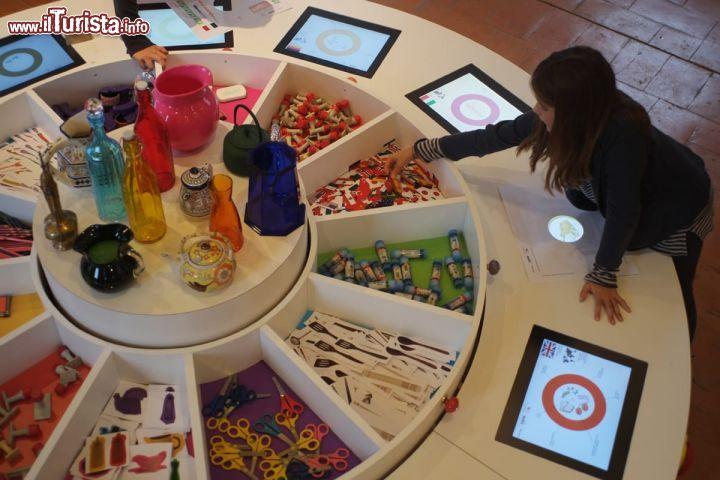 Cosa vedere e cosa visitare MUBA - Museo dei Bambini