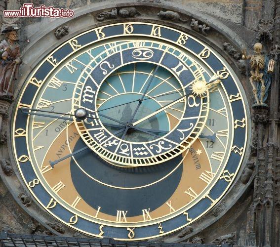 Cosa vedere e cosa visitare Orologio Astronomico