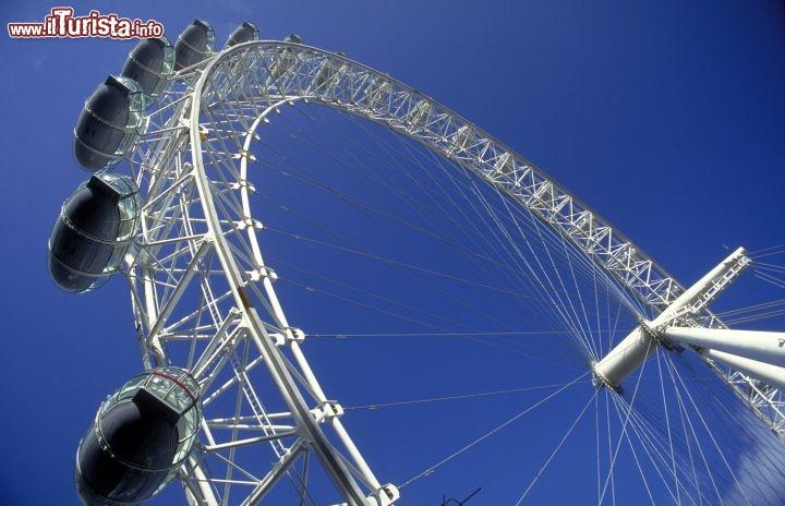 Cosa vedere e cosa visitare London Eye