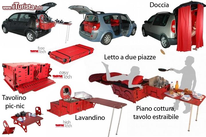 Swissroombox la valigia che trasforma l 39 auto in camper for Costo del garage di una macchina
