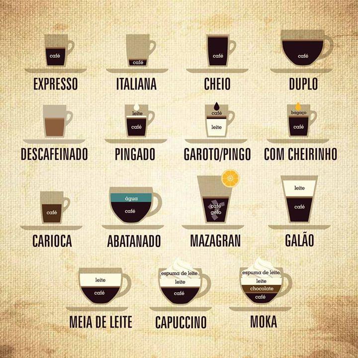 Guida ai tipi di caff portoghesi - Diversi tipi di figa ...